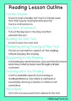 Guided Reading Lesson Outline Poster