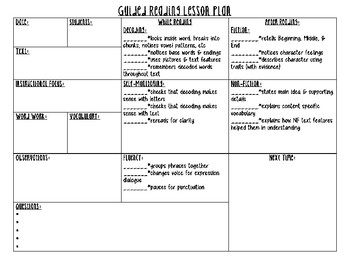 Fountas And Pinnell Guided Reading Lesson Plan Template Teaching - Guided reading lesson plan template fountas and pinnell