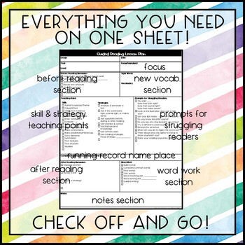 Guided Reading Lesson Plan Template (QUICK & EASY)