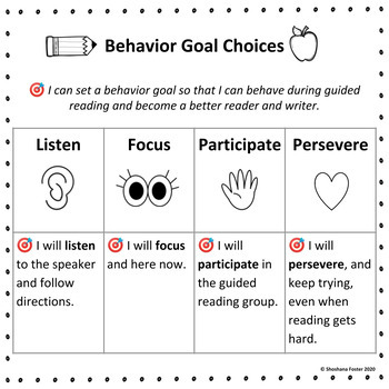 Guided Reading Lesson Plan Template (with student behavior ...