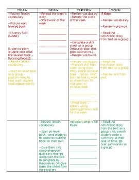 Guided Reading Lesson Plan for 3 groups