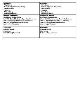 Guided Reading Lesson Plan for - (Level B) Barn Dance