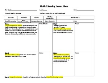 Guided Reading Lesson Plan for Reading a-z books