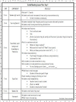 Guided Reading Lesson Plans-DRA Spanish & English