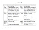 Guided Reading Lesson Plans: Henry and Mudge and the Best Day Ever!