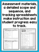 Guided Reading Activities and Lesson Plans - Levels A, B, and C BUNDLE