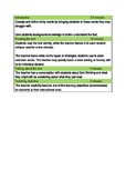 Guided Reading Lesson plan for any text - EDITABLE