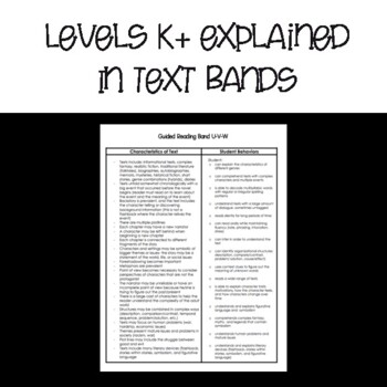 Guided Reading Level Characteristics and Student Behaviors