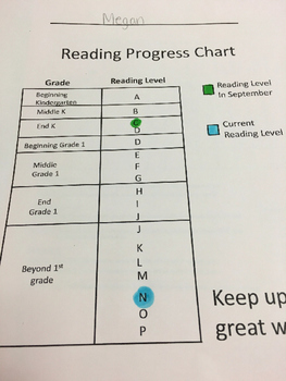 Guided Reading Level Chart