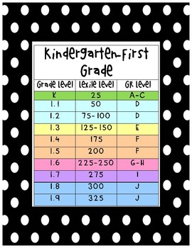 Guided Reading Level Cheat Sheets