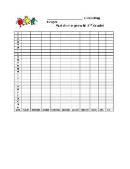 Guided Reading Level Data Tracker for Student