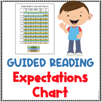 FREEBIE - Guided Reading Level Expectations Chart, K-8