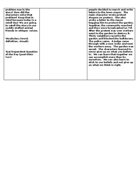 Guided Reading Level M lesson plan The Garden on Green Street