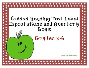 Guided Reading Levels (A-Z) Quarterly Goals Grades K-6