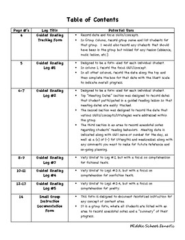 Guided Reading Logs