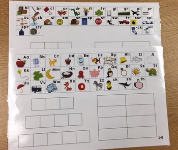 Guided Reading Mat D-E: Initial Blends Digraphs Sounds Analogies Dictation