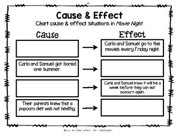 Guided Reading Mini-Lesson: Cause & Effect (3rd/4th/5th/6th Grades)