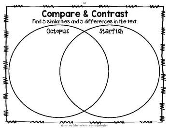 Guided Reading Mini-Lesson: Compare & Contrast (Intermediate Grades)
