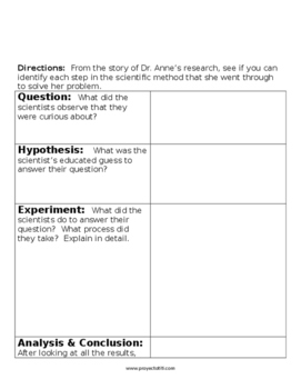 Guided Reading: Monkeys & the Scientific Method