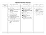 Guided Reading Non - Fiction Cheat Sheet Levels A-M