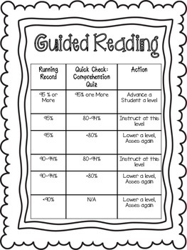 Guided Reading Notes and Observations
