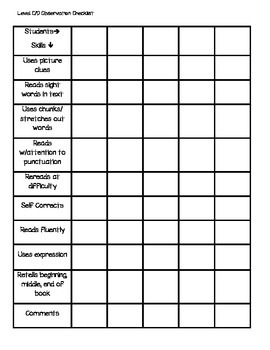 Guided Reading Observation Checklist- Level A-E