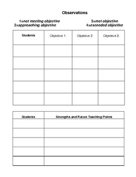 Guided Reading Observations Template