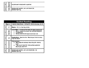 Guided Reading Pack for Reading Street