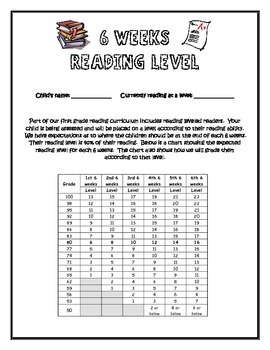 Guided Reading Parent Letter
