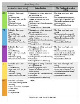 Guided Reading Planning Templates (Fountas & Pinnell)