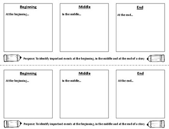 Guided Reading Post It Bookmarks