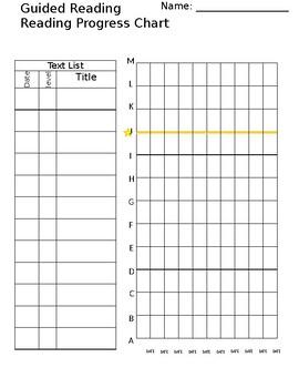 Guided Reading Progress Chart