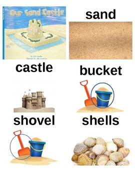 Guided Reading/Read Aloud Plan OUR SAND CASTLE Julie Haydon Level F