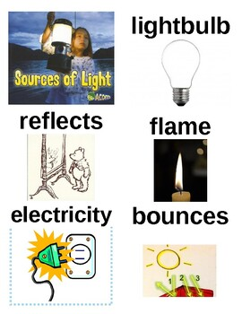 Guided Reading/Read Aloud Plan SOURCES OF LIGHT Daniel Nunn Level I