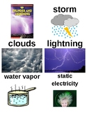 Guided Reading/Read Aloud Plan THUNDER AND LIGHTNING by Wendy Pfeffer Level K