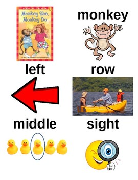 Guided Reading/Read Aloud Plan for MONKEY SEE, MONKEY DO by Marc Gave Level E