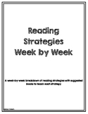 Guided Reading Reading Strategy Curriculum