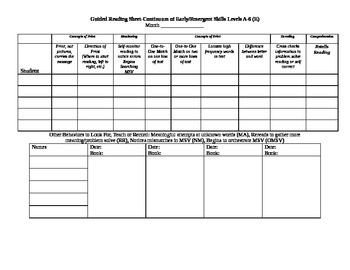 Guided Reading Record Sheet Early Emergent to Fluent (Level A-M+)