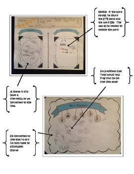 Guided Reading Reflection Sheet