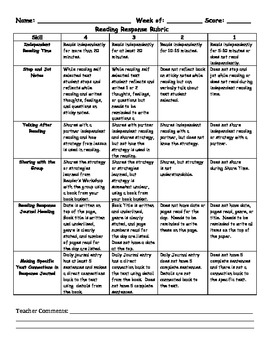 Guided Reading Respose Rubric