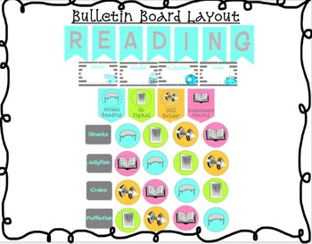 Guided Reading Rotation Bulletin Board