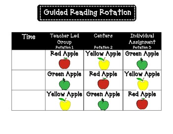 Guided Reading Rotation Posters