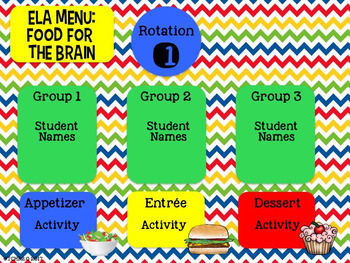 Guided Reading Rotation PowerPoint Editable Slideshow