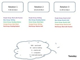 Guided Reading Rotations: 3 Per Day