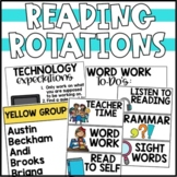 Guided Reading Rotations Board - Editable!
