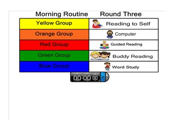 Guided Reading Rotations for five reading groups