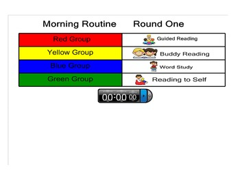 Guided Reading Rotations for four reading groups
