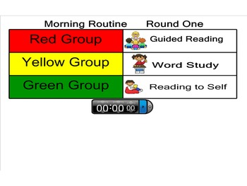Guided Reading Rotations for three reading groups