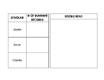 Guided Reading Running Record Tracker