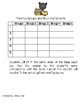 Guided Reading Small Groups Chart